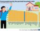 EUROSTAT: Mladi u Crnoj Gori kod roditelja žive do 33. godine, a u Švedskoj do 17.
